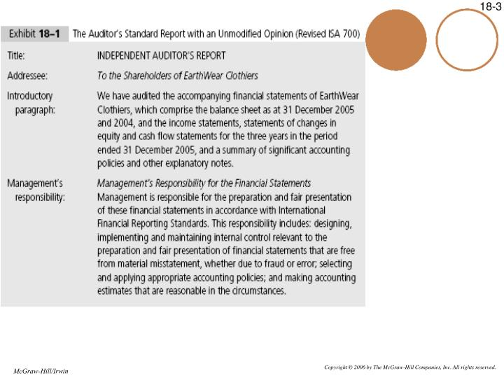 Chapter eighteen reports on audited financial statements