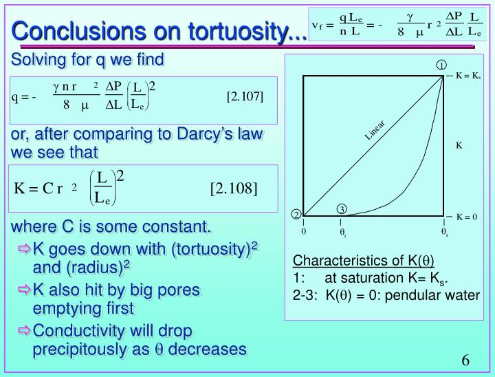 Conclusions on tortuosity...