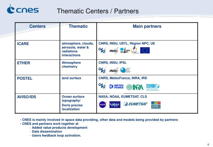 Thematic Centers / Partners