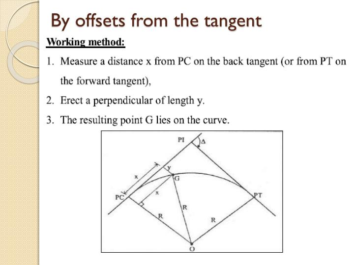 By offsets from the tangent