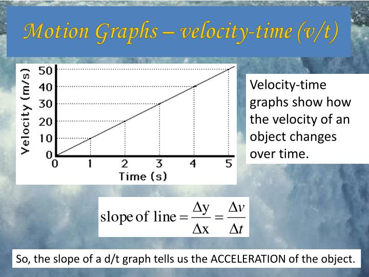 Velocity-time graphs show how the velocity of an object changes over time.