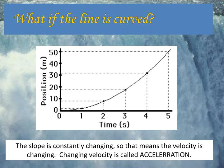 The slope is constantly changing, so that means the velocity is changing.  Changing velocity is called ACCELERRATION.