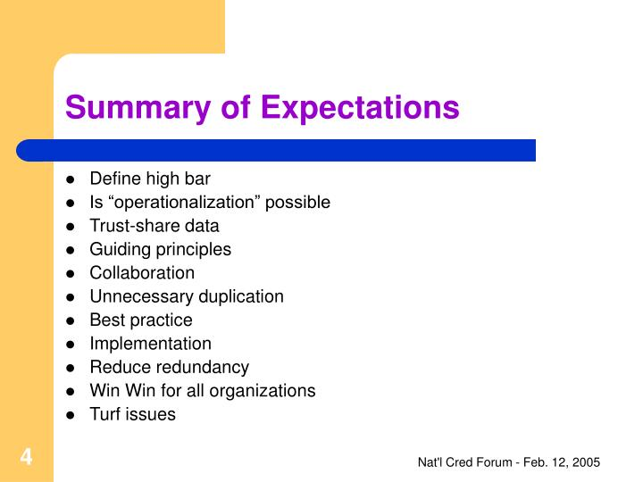 Summary of Expectations