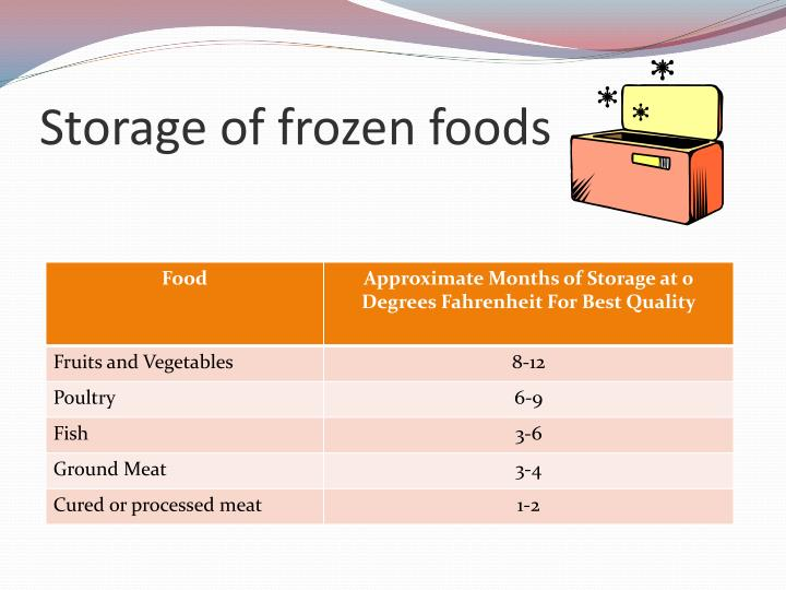 Storage of frozen foods