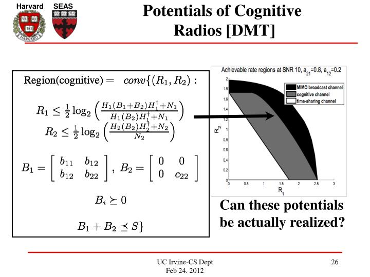 Potentials of Cognitive
