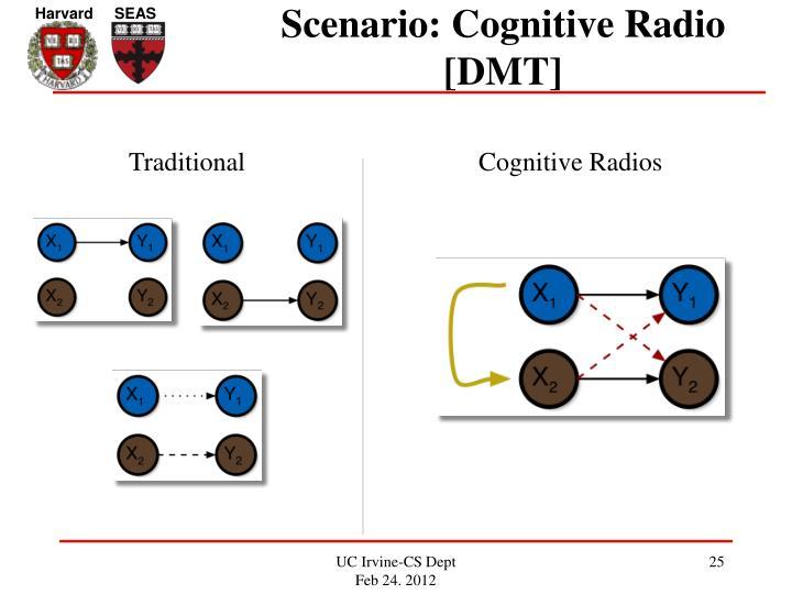 Scenario: Cognitive Radio [DMT]