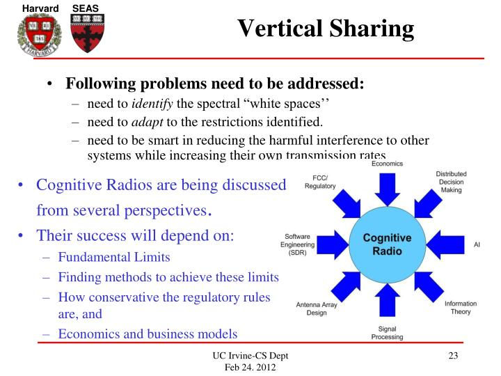Vertical Sharing