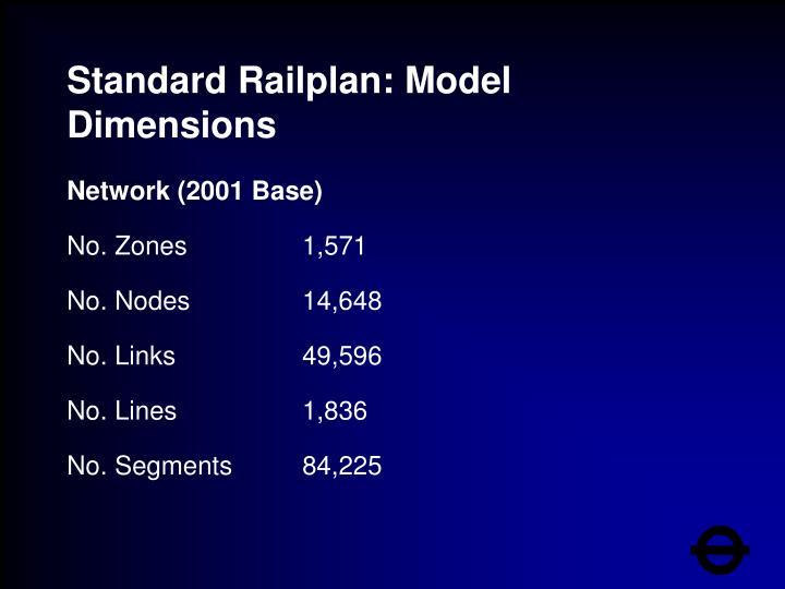 Standard Railplan: Model Dimensions