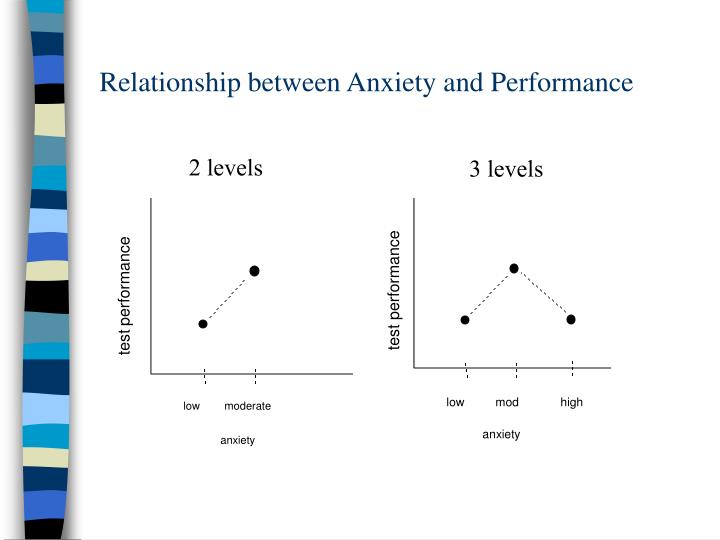 """relationship between stress and suicide Both non-suicidal self-injury (nssi) and suicide thoughts and behaviors (also  called """"suicidality""""  the following summary provides an overview of the unique  relationship between nssi and suicide  and on to manage stress and other."""