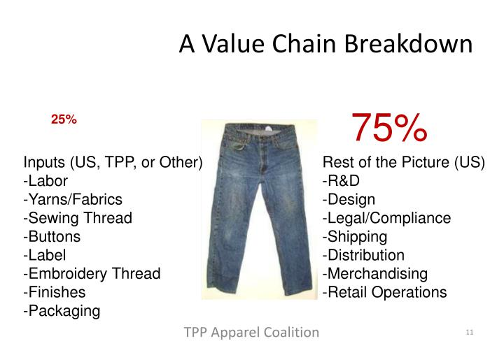 A Value Chain Breakdown