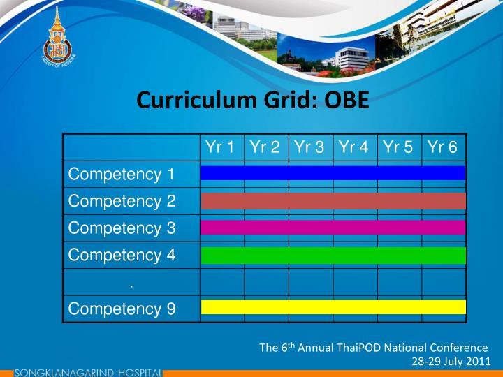 Curriculum Grid: OBE