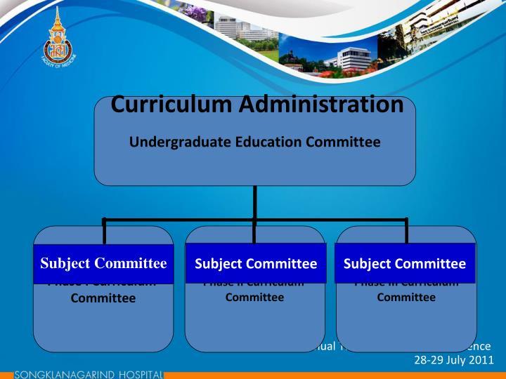 Curriculum Administration