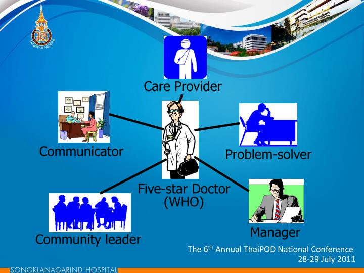 Care Provider