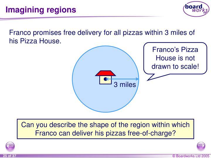Imagining regions
