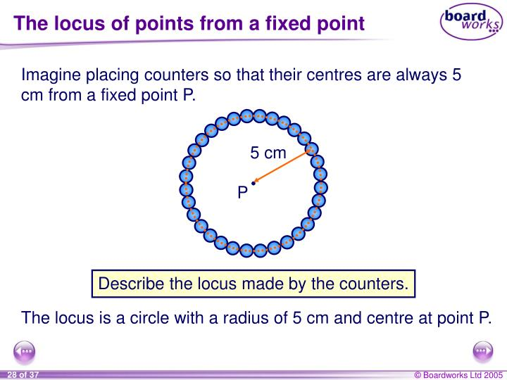 The locus of points from a fixed point