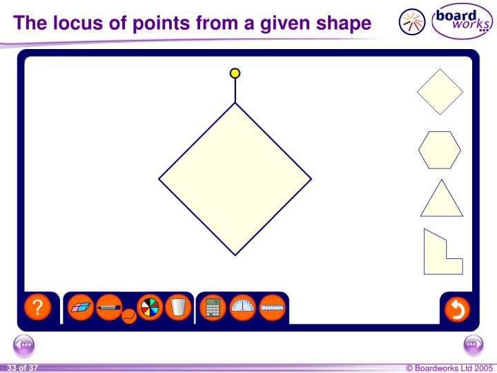 The locus of points from a given shape