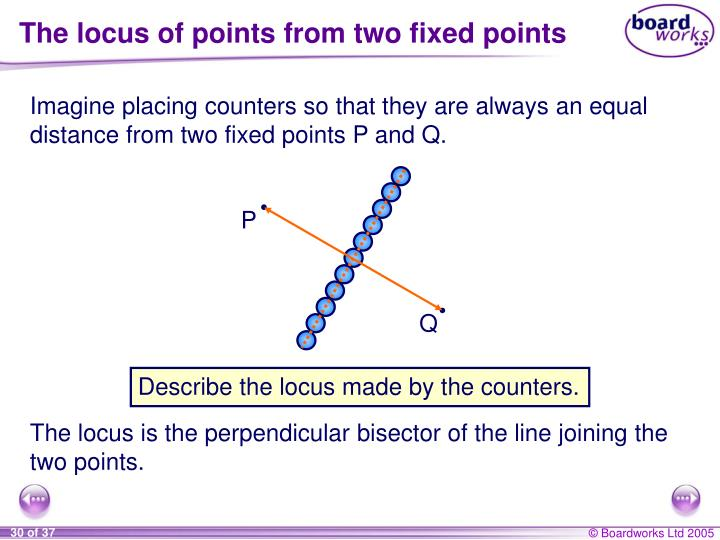 The locus of points from two fixed points