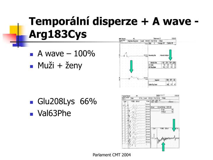 Temporální disperze + A wave -Arg183Cys