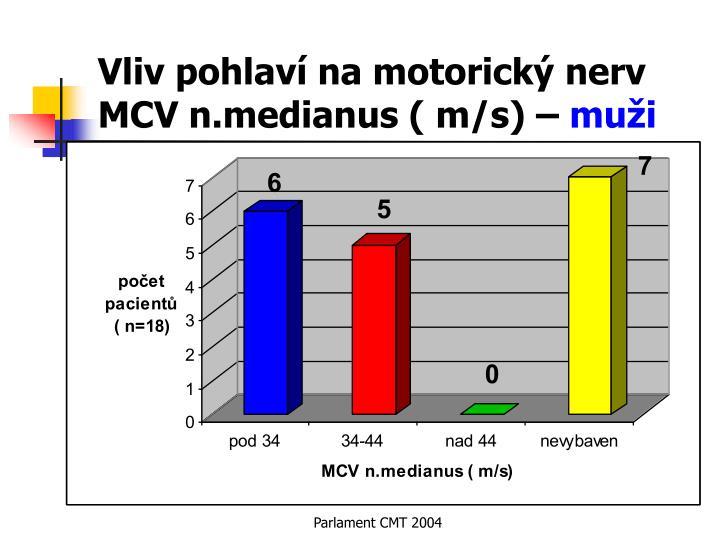 Vliv pohlaví na motorický nerv MCV n.medianus ( m/s) –