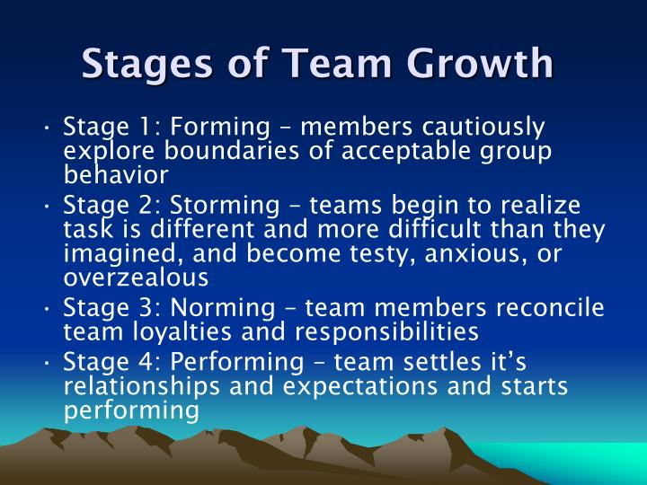 Stages of Team Growth