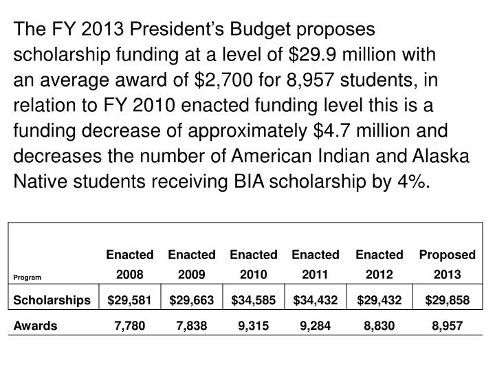 The FY 2013 President's Budget proposes
