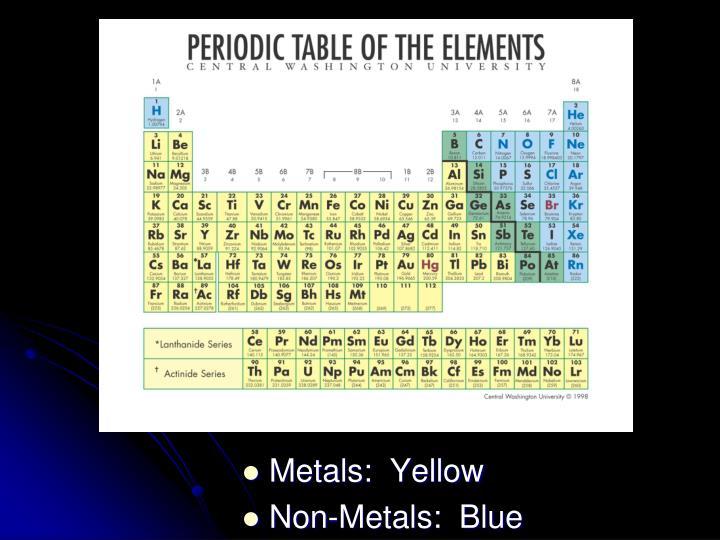 Metals:  Yellow