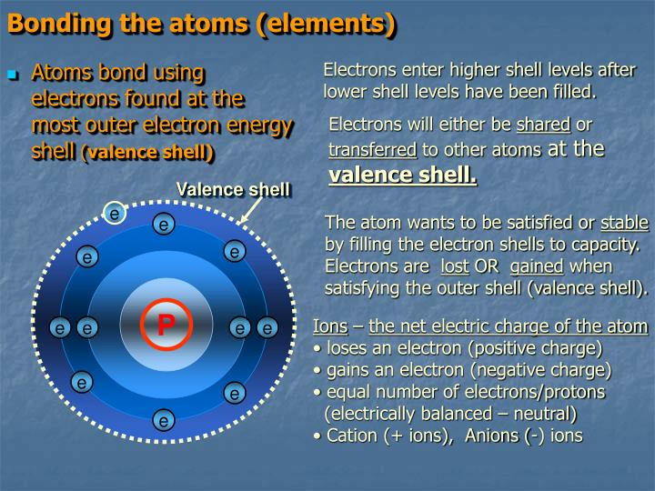 Bonding the atoms (elements)