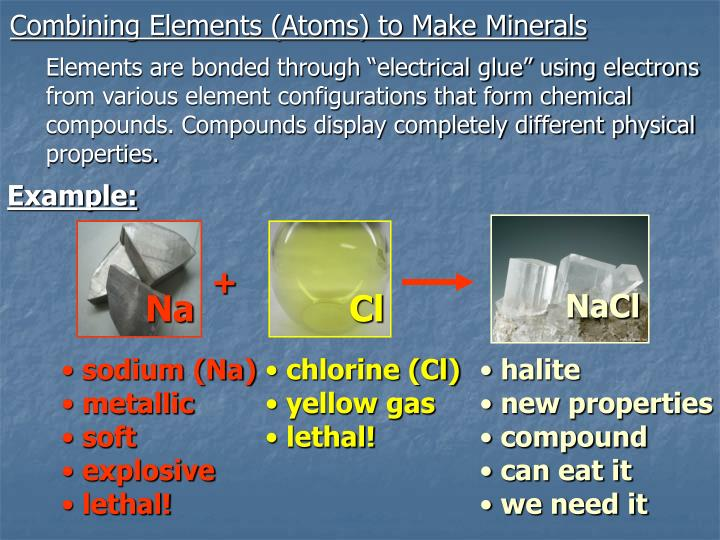 Combining Elements (Atoms) to Make Minerals
