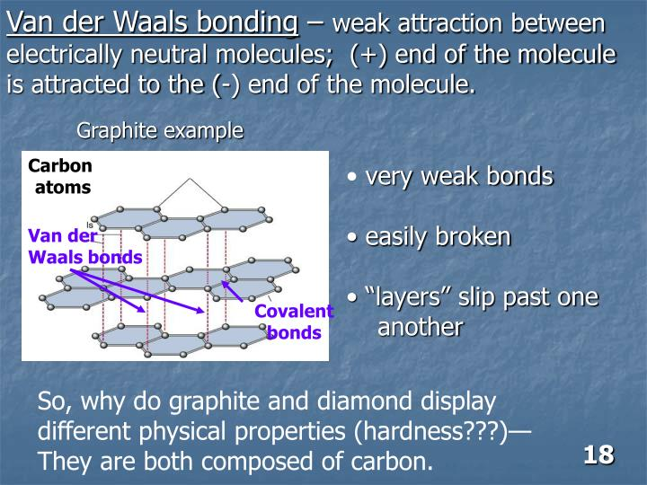 Van der Waals bonding