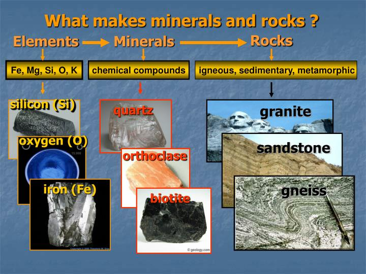 What makes minerals and rocks ?