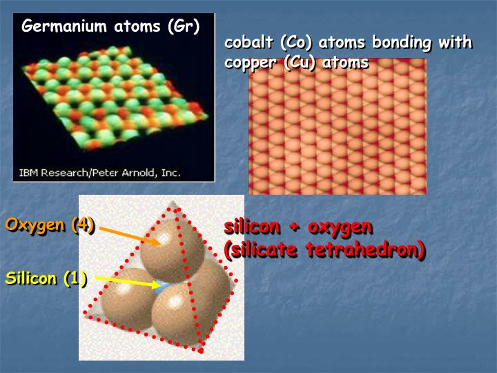 Germanium atoms (Gr)