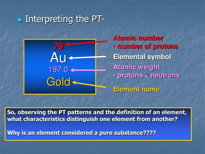 Interpreting the PT-