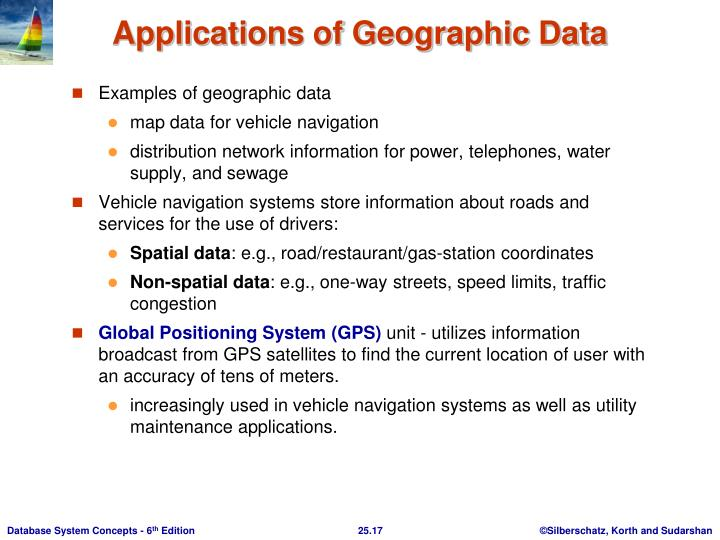 Examples of geographic data
