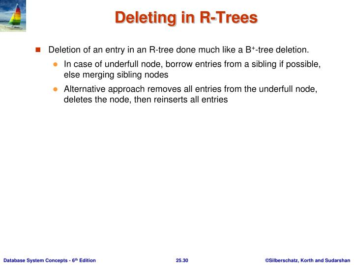Deleting in R-Trees