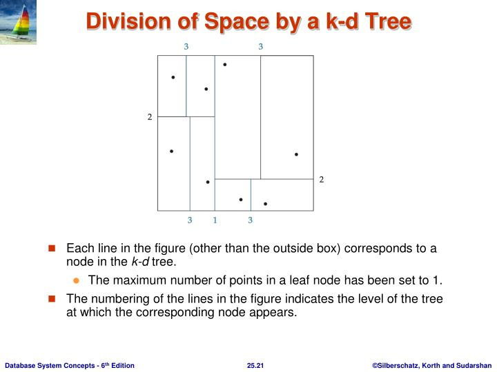 Each line in the figure (other than the outside box) corresponds to a node in the