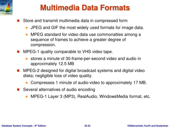 Store and transmit multimedia data in compressed form