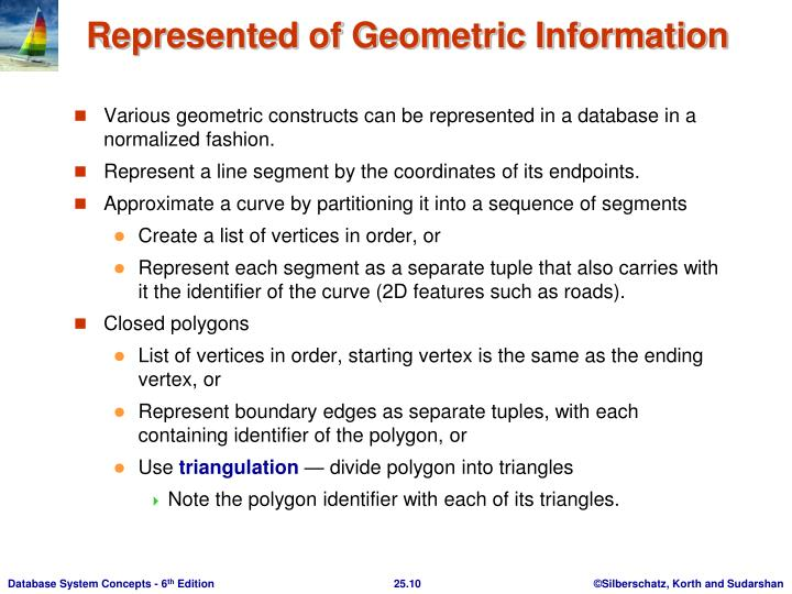 Various geometric constructs can be represented in a database in a normalized fashion.