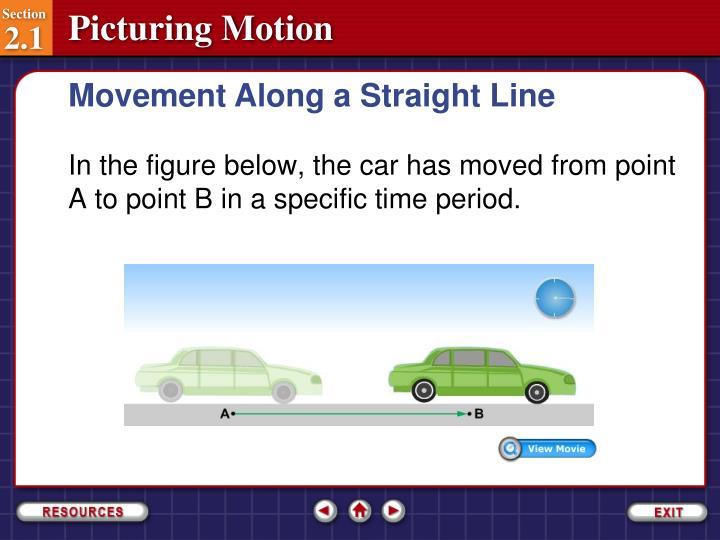 Movement Along a Straight Line