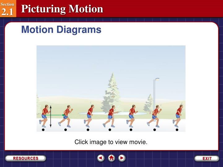 Motion Diagrams