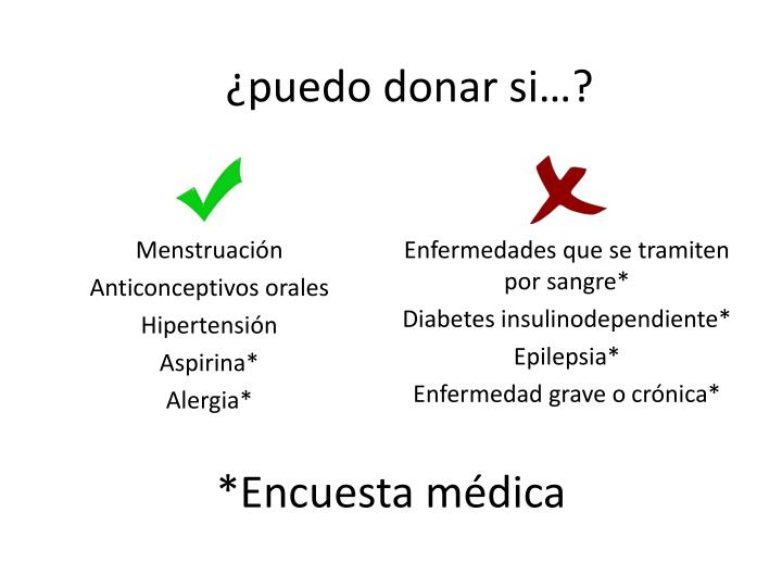 *Encuesta médica