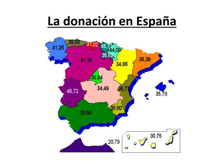 La donación en España