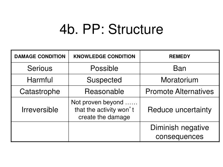 4b. PP: Structure