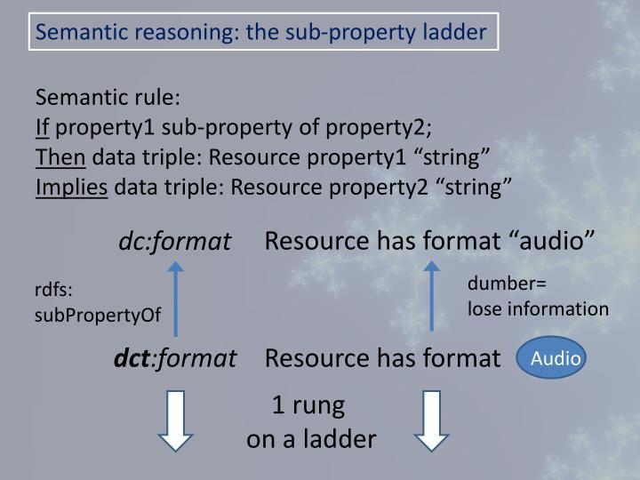 Semantic reasoning: the sub-property ladder