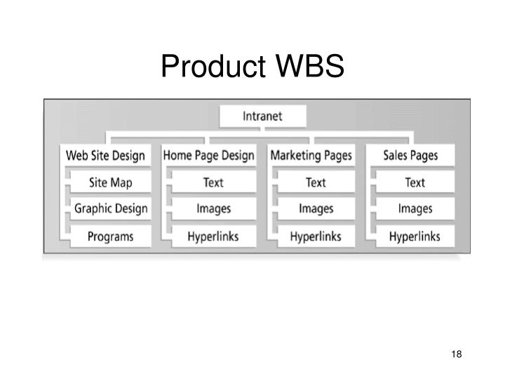 Product WBS