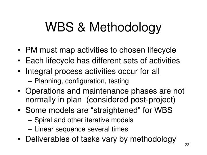 WBS & Methodology