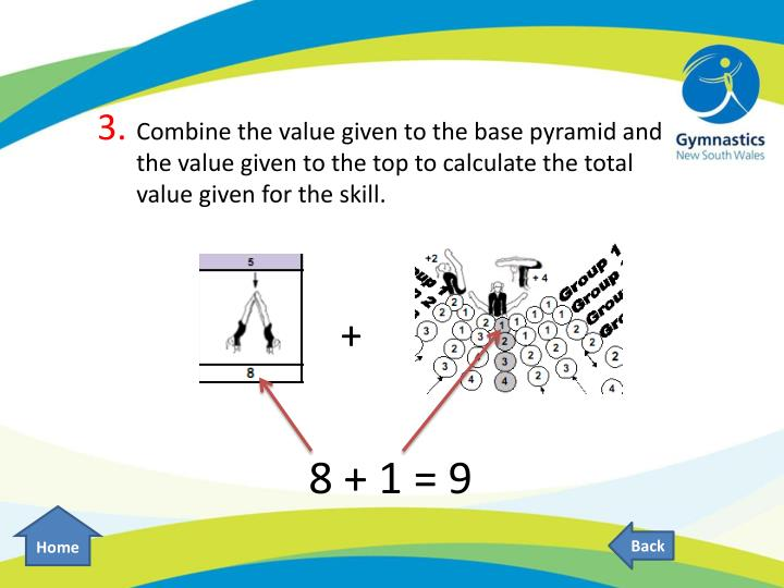 Combine the value given to the base pyramid and the value given to the top to calculate the total value given for the skill.
