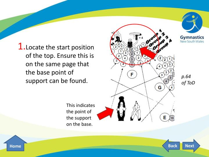Locate the start position of the top. Ensure this is on the same page that the base point of support can be found.