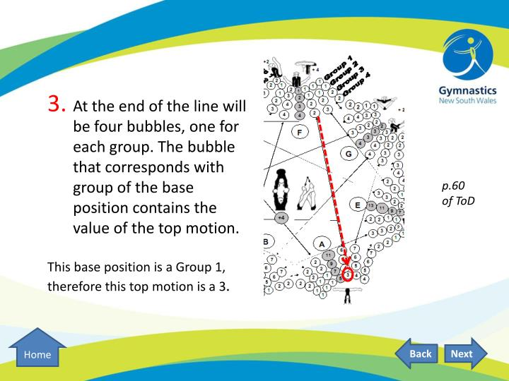 At the end of the line will be four bubbles, one for each group. The bubble that corresponds with group of the base position contains the value of the top motion.