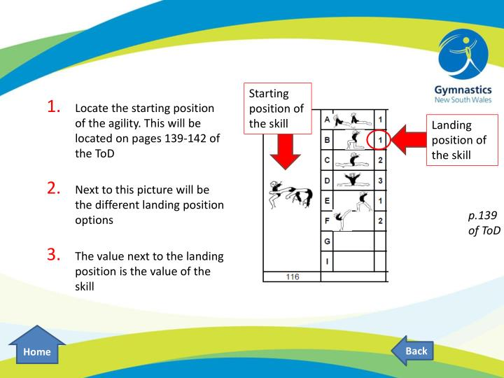 Starting position of the skill