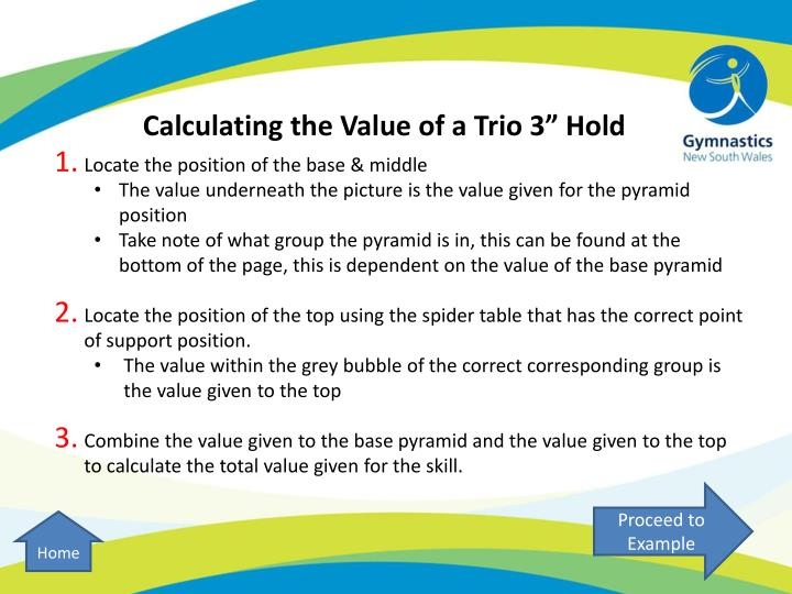 "Calculating the Value of a Trio 3"" Hold"